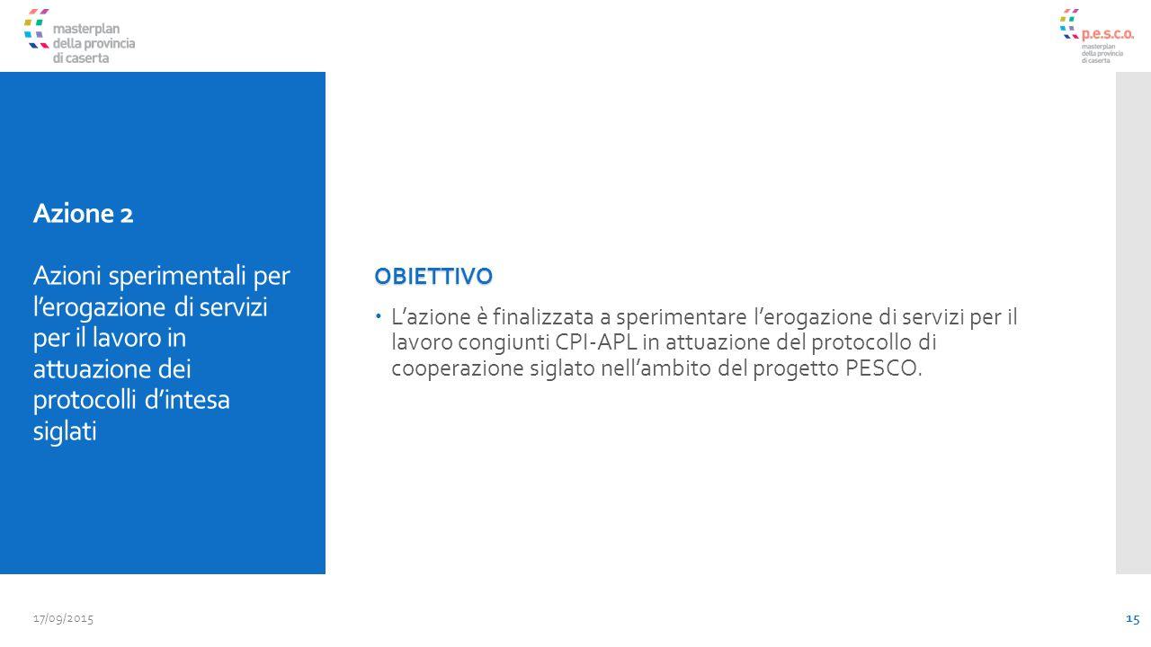 Azione 2 Azioni sperimentali per l'erogazione di servizi per il lavoro in attuazione dei protocolli d'intesa siglati OBIETTIVO  L'azione è finalizzata a sperimentare l'erogazione di servizi per il lavoro congiunti CPI-APL in attuazione del protocollo di cooperazione siglato nell'ambito del progetto PESCO.