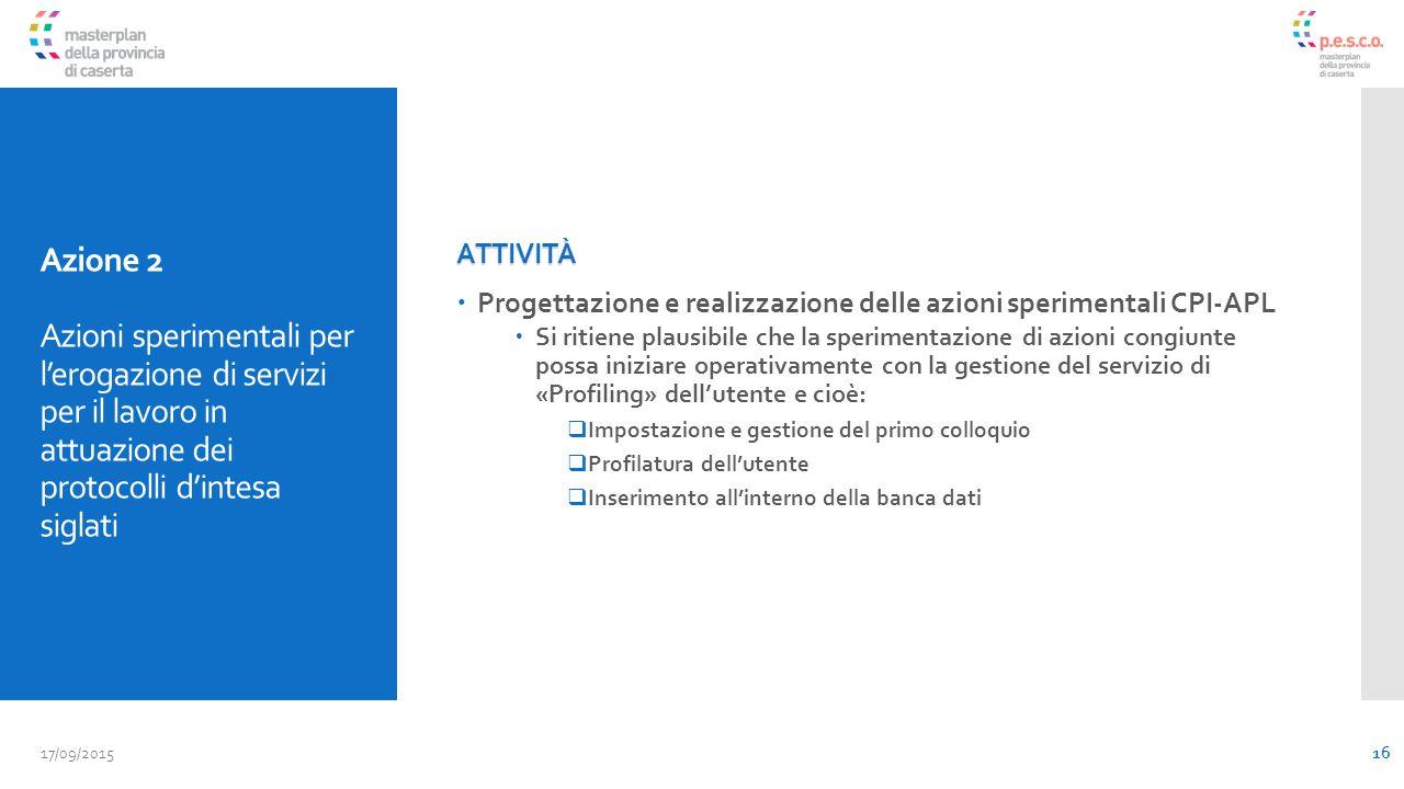 Azione 2 Azioni sperimentali per l'erogazione di servizi per il lavoro in attuazione dei protocolli d'intesa siglati ATTIVITÀ  Progettazione e realizzazione delle azioni sperimentali CPI-APL  Si ritiene plausibile che la sperimentazione di azioni congiunte possa iniziare operativamente con la gestione del servizio di «Profiling» dell'utente e cioè:  Impostazione e gestione del primo colloquio  Profilatura dell'utente  Inserimento all'interno della banca dati 17/09/2015 16