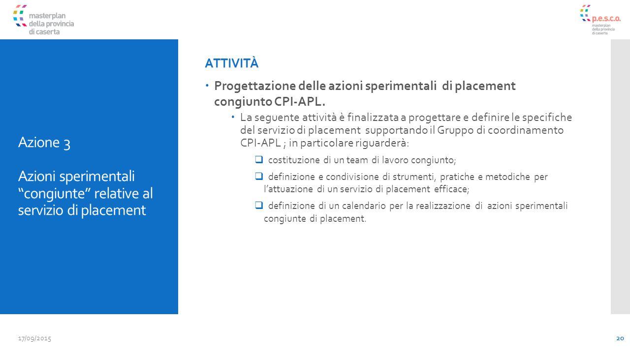 Azione 3 Azioni sperimentali congiunte relative al servizio di placement ATTIVITÀ  Progettazione delle azioni sperimentali di placement congiunto CPI-APL.