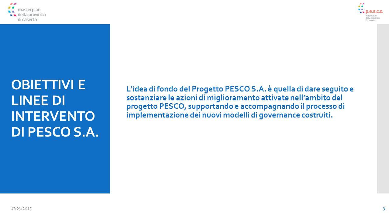 OBIETTIVI E LINEE DI INTERVENTO DI PESCO S.A. L'idea di fondo del Progetto PESCO S.A.