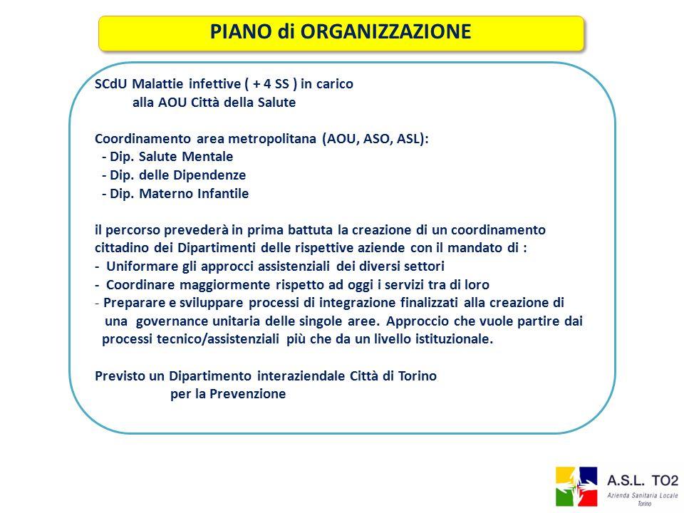 PIANO di ORGANIZZAZIONE SCdU Malattie infettive ( + 4 SS ) in carico alla AOU Città della Salute Coordinamento area metropolitana (AOU, ASO, ASL): - Dip.