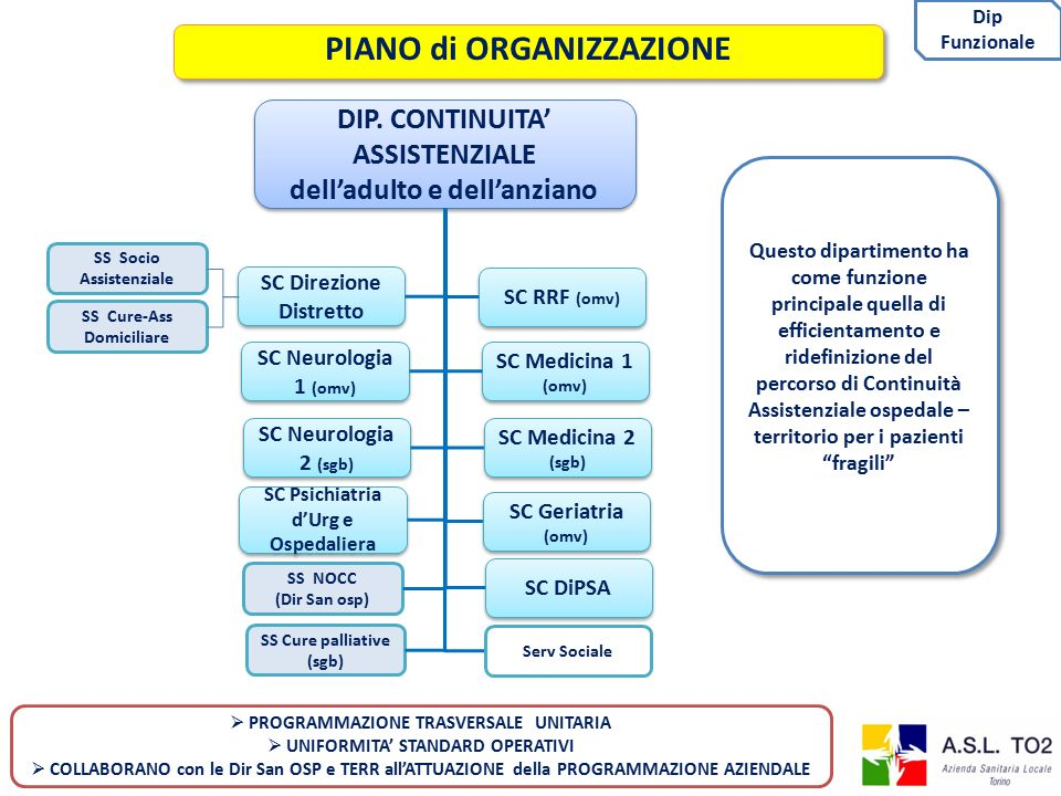SC Neurologia 2 (sgb) SC Medicina 1 (omv) SC Neurologia 1 (omv) DIP.