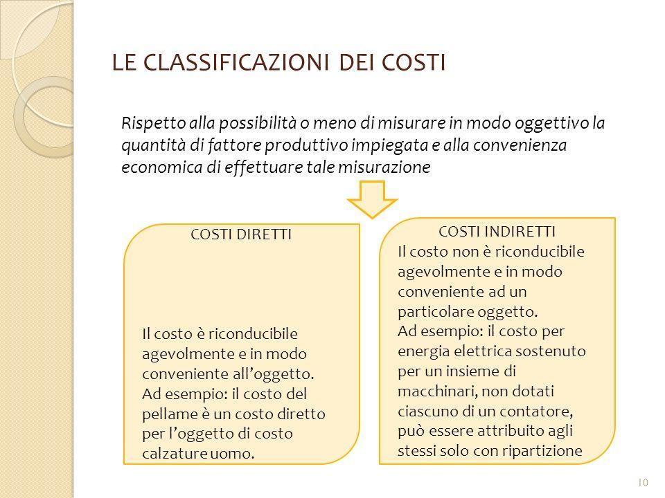 LE CLASSIFICAZIONI DEI COSTI Rispetto alla possibilità o meno di misurare in modo oggettivo la quantità di fattore produttivo impiegata e alla conveni