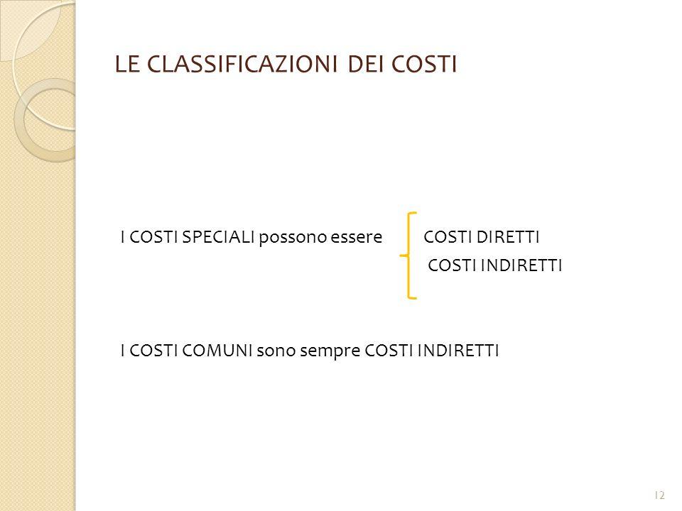 LE CLASSIFICAZIONI DEI COSTI I COSTI SPECIALI possono essere COSTI DIRETTI COSTI INDIRETTI I COSTI COMUNI sono sempre COSTI INDIRETTI 12