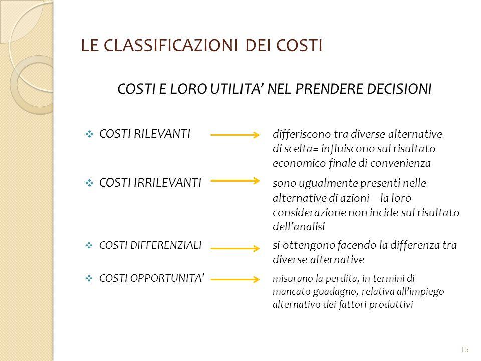 LE CLASSIFICAZIONI DEI COSTI COSTI E LORO UTILITA' NEL PRENDERE DECISIONI  COSTI RILEVANTI differiscono tra diverse alternative di scelta= influiscon