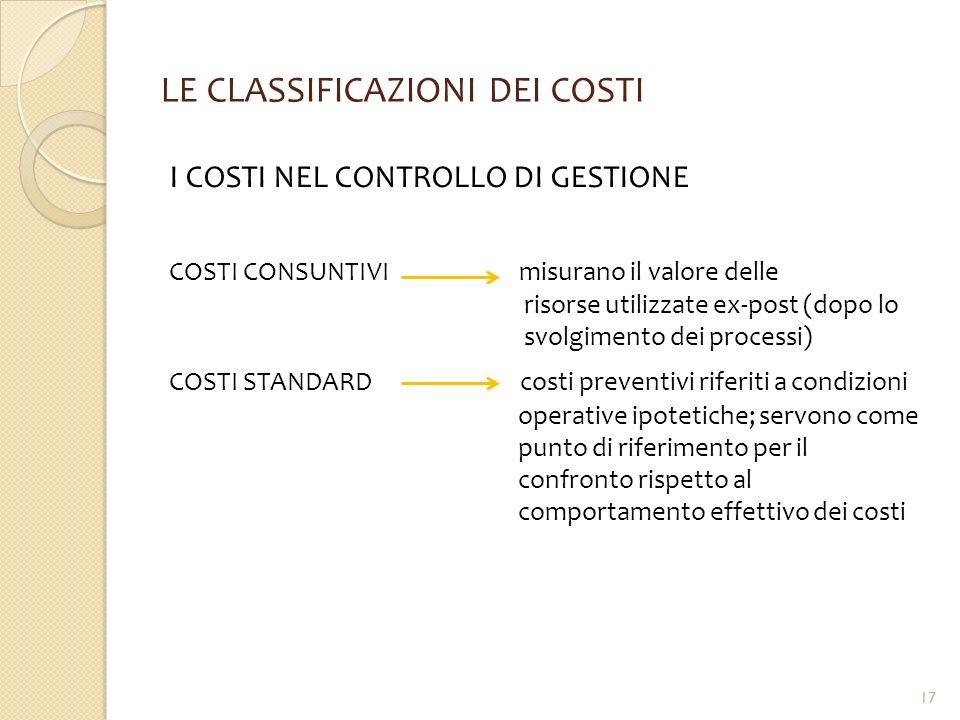 LE CLASSIFICAZIONI DEI COSTI I COSTI NEL CONTROLLO DI GESTIONE COSTI CONSUNTIVI misurano il valore delle risorse utilizzate ex-post (dopo lo svolgimen