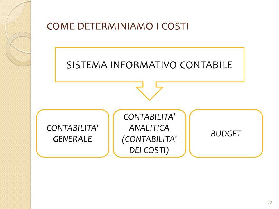 COME DETERMINIAMO I COSTI SISTEMA INFORMATIVO CONTABILE CONTABILITA' GENERALE CONTABILITA' ANALITICA (CONTABILITA' DEI COSTI) BUDGET 20