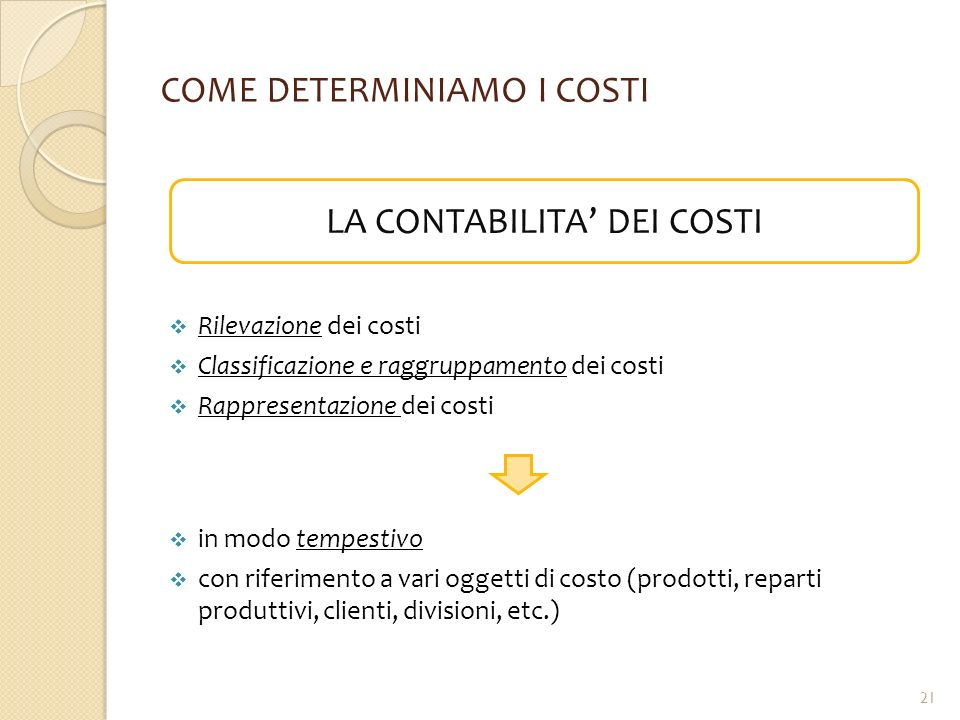 COME DETERMINIAMO I COSTI  Rilevazione dei costi  Classificazione e raggruppamento dei costi  Rappresentazione dei costi  in modo tempestivo  con