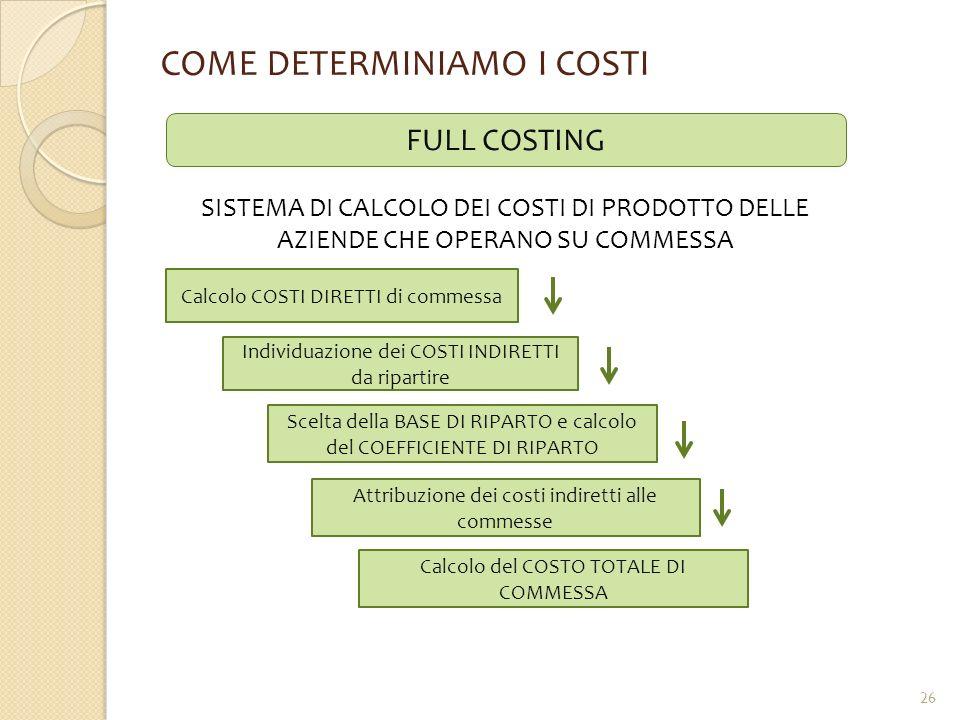 COME DETERMINIAMO I COSTI FULL COSTING SISTEMA DI CALCOLO DEI COSTI DI PRODOTTO DELLE AZIENDE CHE OPERANO SU COMMESSA Calcolo COSTI DIRETTI di commess