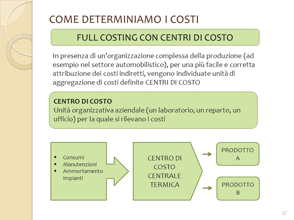 COME DETERMINIAMO I COSTI FULL COSTING CON CENTRI DI COSTO In presenza di un'organizzazione complessa della produzione (ad esempio nel settore automob