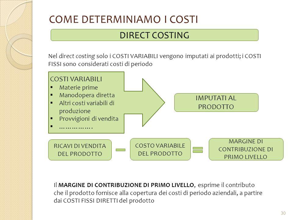 COME DETERMINIAMO I COSTI DIRECT COSTING COSTI VARIABILI Materie prime  Manodopera diretta  Altri costi variabili diproduzione  Provvigioni di ven