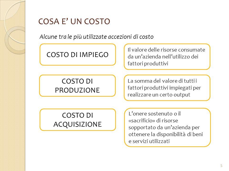 COSA E' UN COSTO Alcune tra le più utilizzate accezioni di costo COSTO DI IMPIEGO Il valore delle risorse consumate da un'azienda nell'utilizzo dei fa