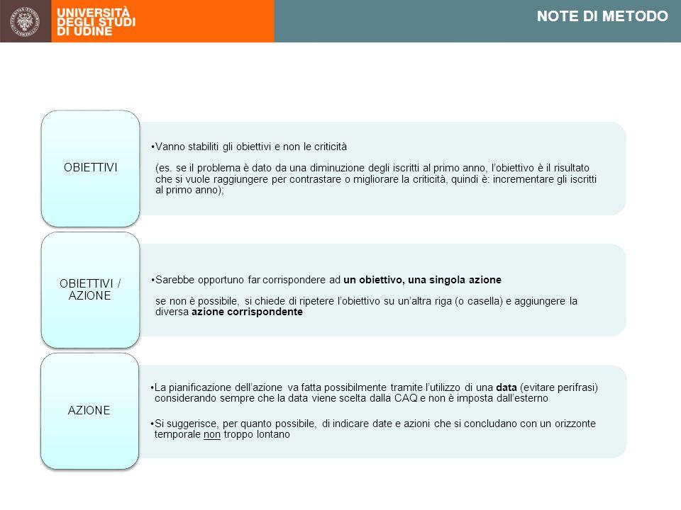 NOTE DI METODO Vanno stabiliti gli obiettivi e non le criticità (es.