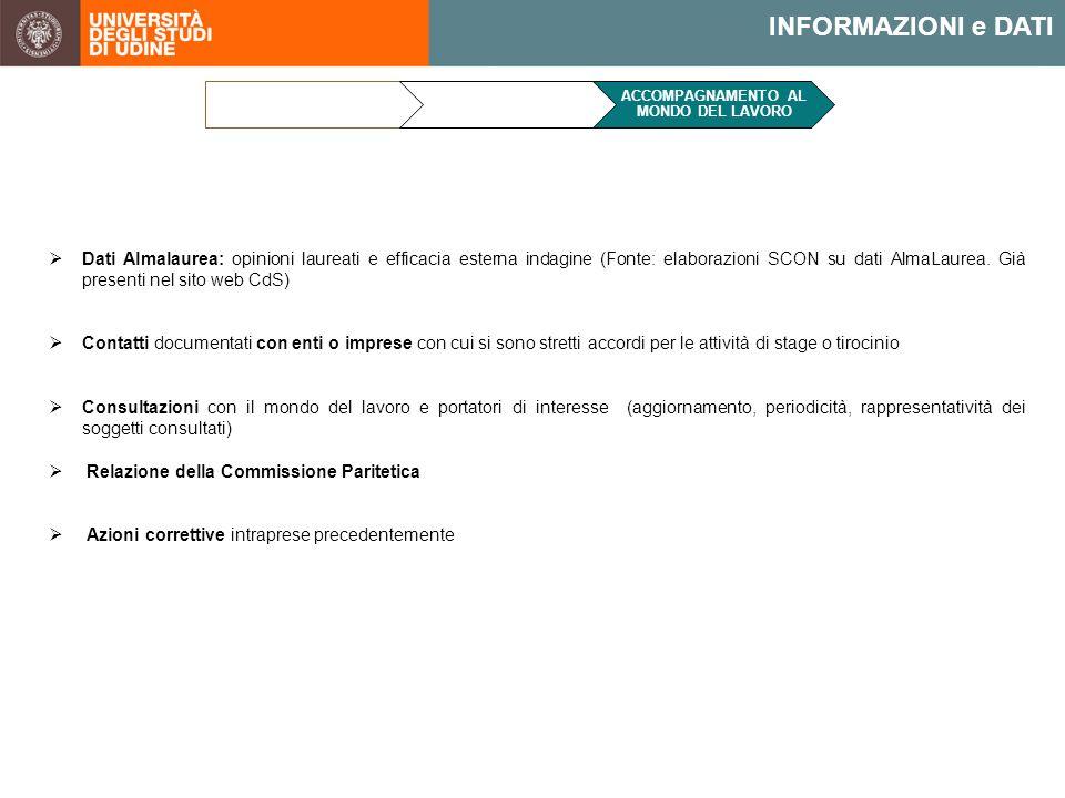 SCADENZE CONSEGNA PREVISTA per il  nomina file: DIPARTIMENTO_CLASSE_CODICECORSO; es.