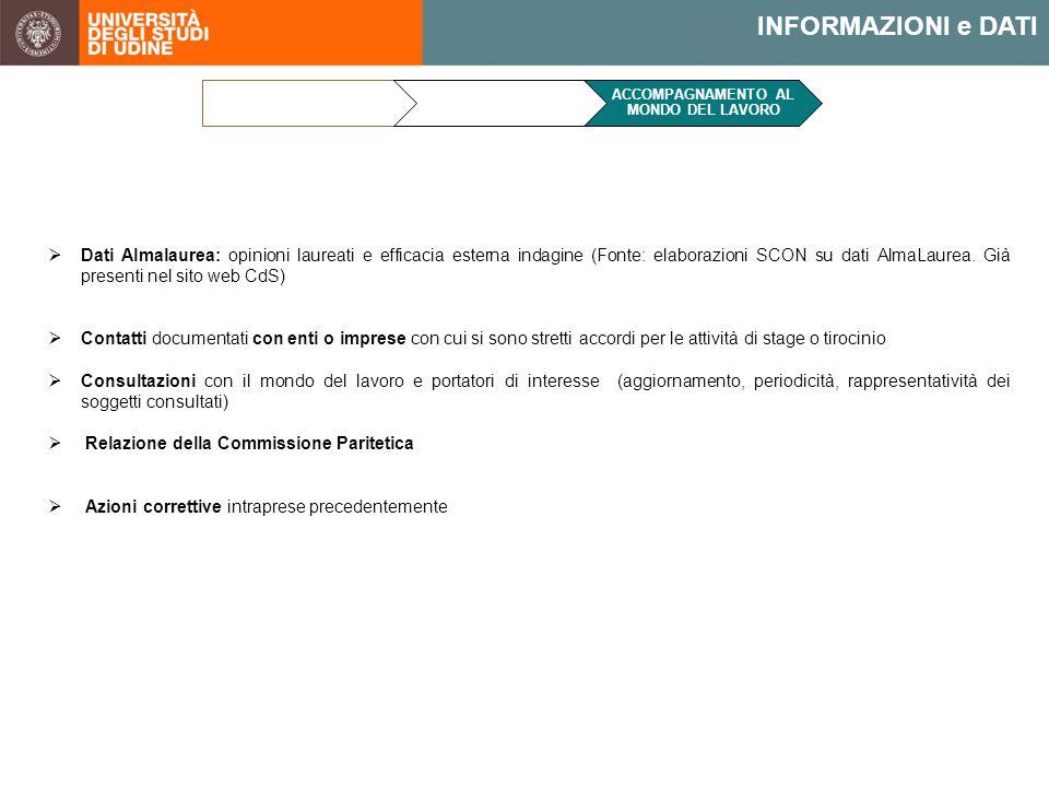 AGGIORNAMENTO DATI REPORTAGGIORNAMENTO DATI DI INGRESSO PERCORSO E USCITA relativi a immatricolazioni a.a.