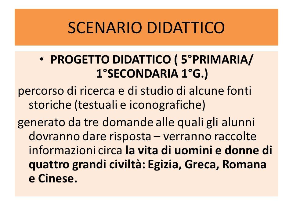SCENARIO DIDATTICO PROGETTO DIDATTICO ( 5°PRIMARIA/ 1°SECONDARIA 1°G.) percorso di ricerca e di studio di alcune fonti storiche (testuali e iconografi