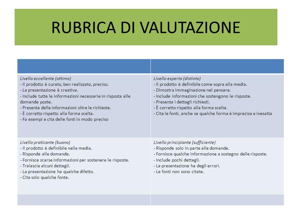 RUBRICA DI VALUTAZIONE Livello eccellente (ottimo) - Il prodotto è curato, ben realizzato, preciso. - La presentazione è creativa. - Include tutte le