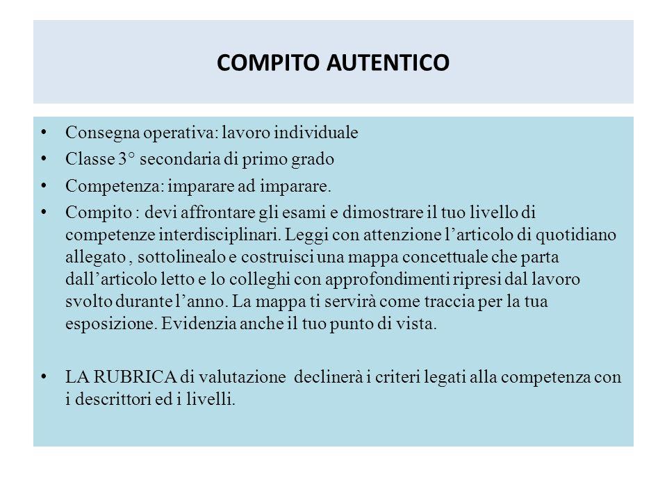 COMPITO AUTENTICO Consegna operativa: lavoro individuale Classe 3° secondaria di primo grado Competenza: imparare ad imparare. Compito : devi affronta