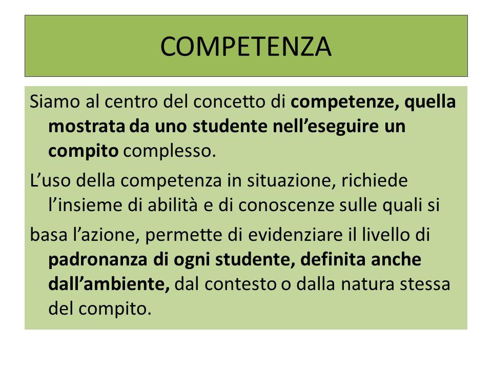 COMPETENZA Siamo al centro del concetto di competenze, quella mostrata da uno studente nell'eseguire un compito complesso. L'uso della competenza in s