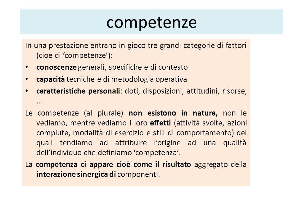 competenze In una prestazione entrano in gioco tre grandi categorie di fattori (cioè di 'competenze'): conoscenze generali, specifiche e di contesto c