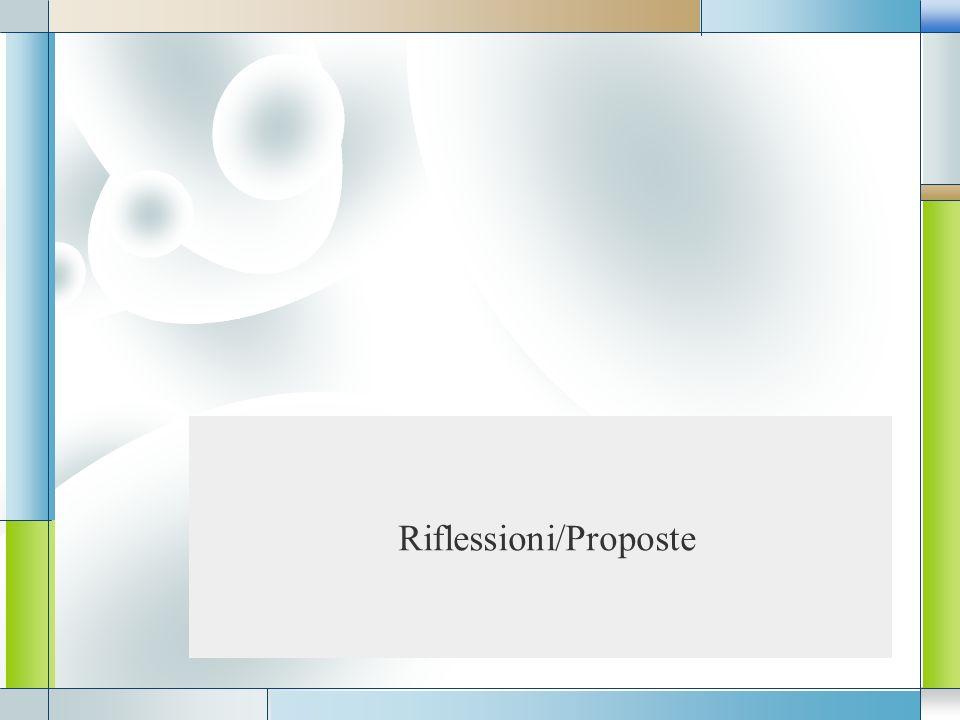 LOGO Riflessioni/Proposte