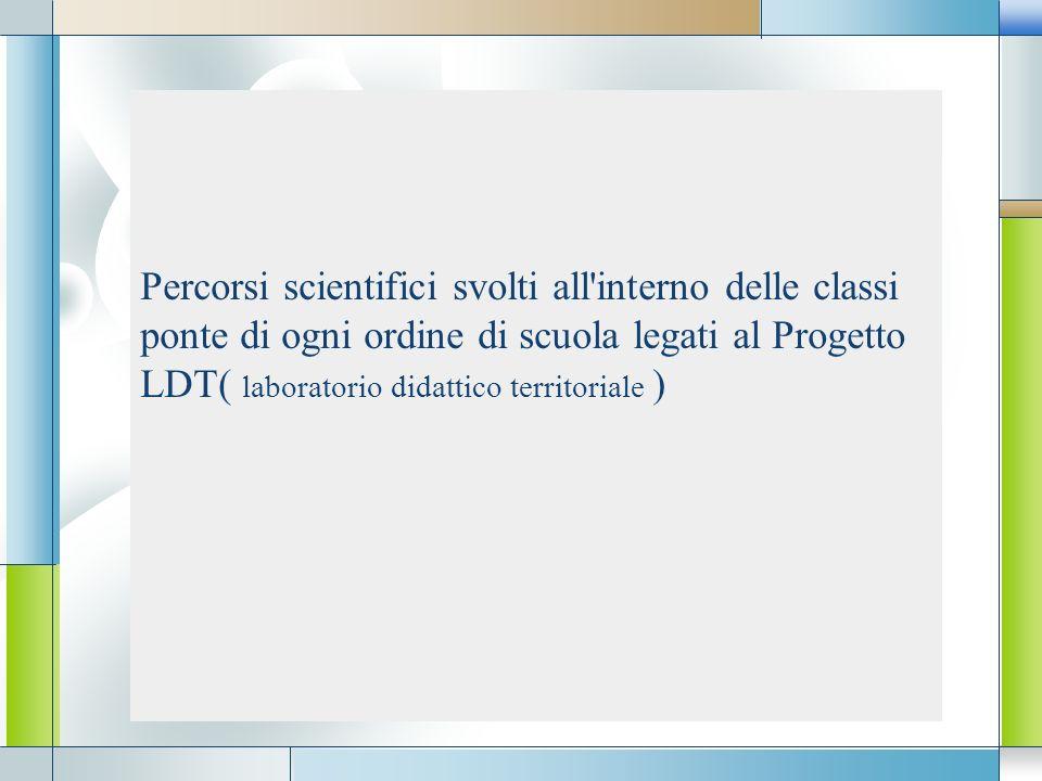 LOGO Percorsi scientifici svolti all'interno delle classi ponte di ogni ordine di scuola legati al Progetto LDT( laboratorio didattico territoriale )