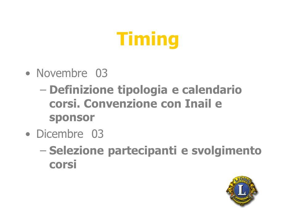 Timing Novembre 03 –Definizione tipologia e calendario corsi.