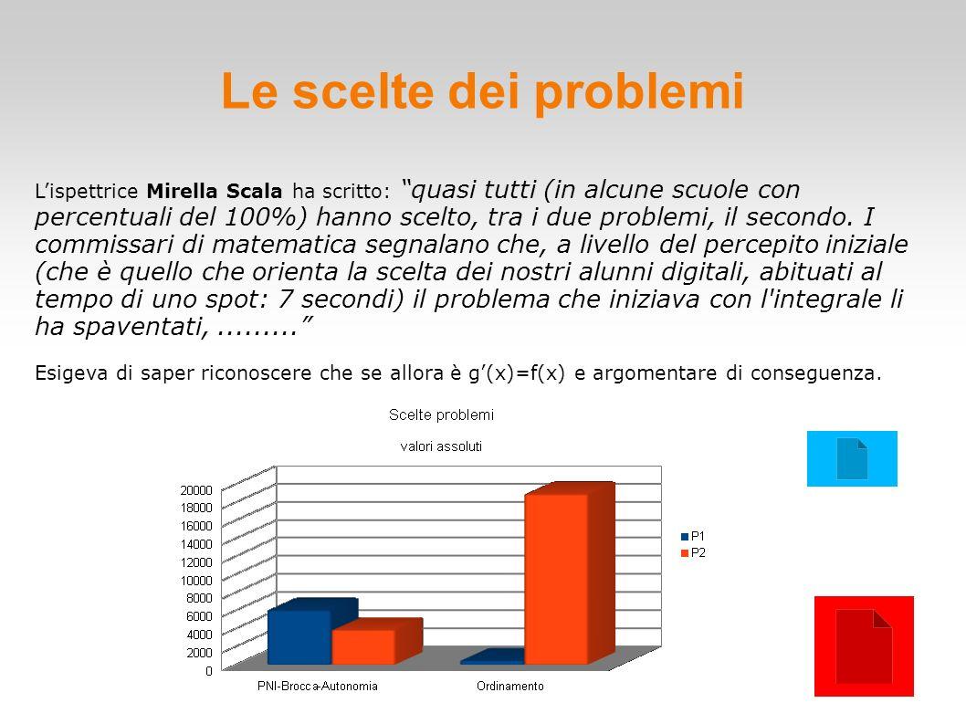 Indagine Matmedia 2014 Le scelte dei problemi L'ispettrice Mirella Scala ha scritto: quasi tutti (in alcune scuole con percentuali del 100%) hanno scelto, tra i due problemi, il secondo.