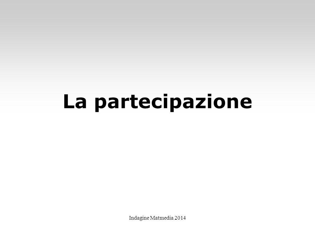 Indagine Matmedia 2014 La partecipazione