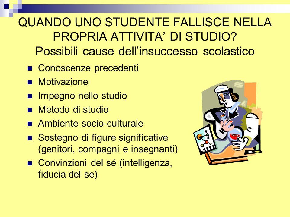 QUANDO UNO STUDENTE FALLISCE NELLA PROPRIA ATTIVITA' DI STUDIO? Possibili cause dell'insuccesso scolastico Conoscenze precedenti Motivazione Impegno n