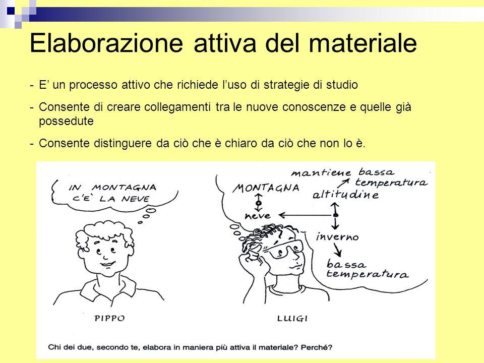 Elaborazione attiva del materiale -E' un processo attivo che richiede l'uso di strategie di studio -Consente di creare collegamenti tra le nuove conos