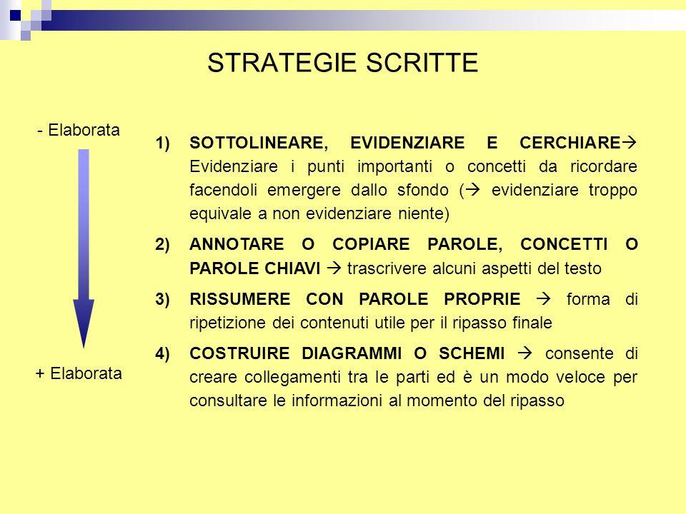 STRATEGIE SCRITTE 1)SOTTOLINEARE, EVIDENZIARE E CERCHIARE  Evidenziare i punti importanti o concetti da ricordare facendoli emergere dallo sfondo ( 