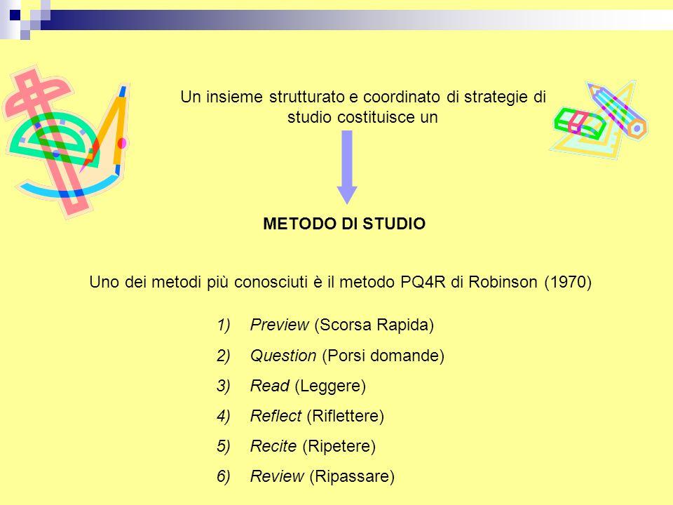 Un insieme strutturato e coordinato di strategie di studio costituisce un METODO DI STUDIO Uno dei metodi più conosciuti è il metodo PQ4R di Robinson