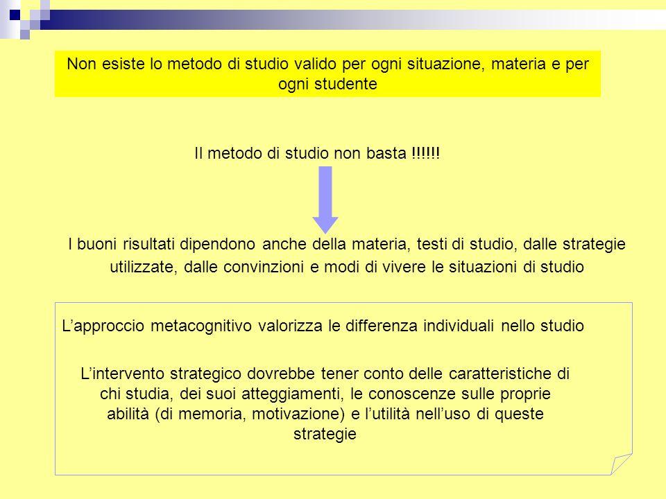 Il metodo di studio non basta !!!!!! I buoni risultati dipendono anche della materia, testi di studio, dalle strategie utilizzate, dalle convinzioni e