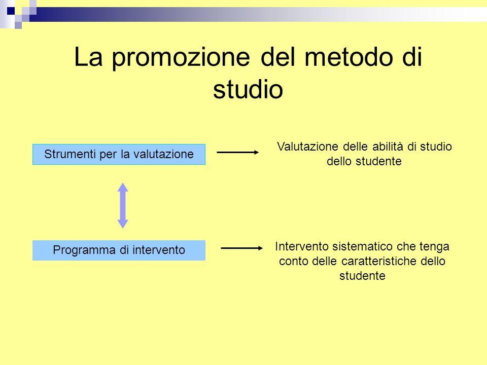 La promozione del metodo di studio Valutazione delle abilità di studio dello studente Intervento sistematico che tenga conto delle caratteristiche del