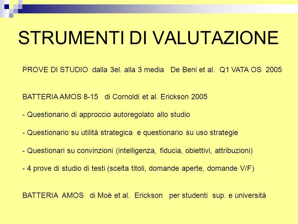 STRUMENTI DI VALUTAZIONE PROVE DI STUDIO dalla 3el. alla 3 media De Beni et al. Q1 VATA OS 2005 BATTERIA AMOS 8-15 di Cornoldi et al. Erickson 2005 -