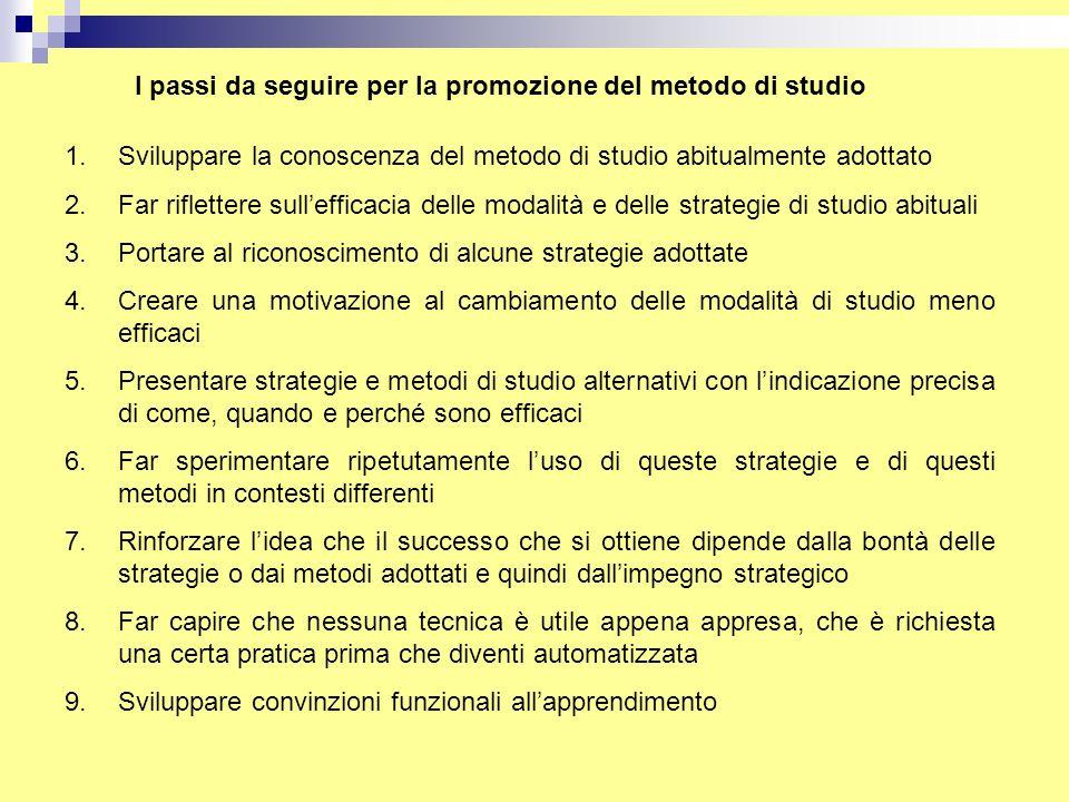 I passi da seguire per la promozione del metodo di studio 1.Sviluppare la conoscenza del metodo di studio abitualmente adottato 2.Far riflettere sull'