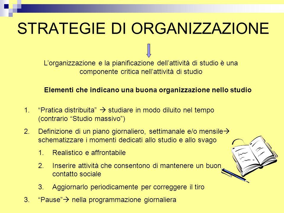 STRATEGIE DI ORGANIZZAZIONE L'organizzazione e la pianificazione dell'attività di studio è una componente critica nell'attività di studio Elementi che