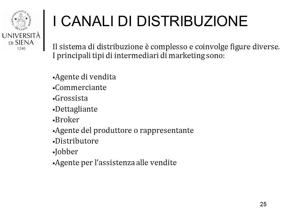 I CANALI DI DISTRIBUZIONE Il sistema di distribuzione è complesso e coinvolge figure diverse. I principali tipi di intermediari di marketing sono: Age