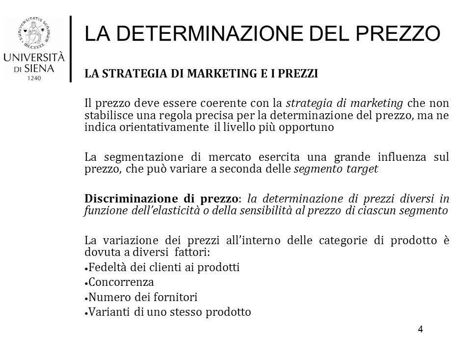 LA DETERMINAZIONE DEL PREZZO LA STRATEGIA DI MARKETING E I PREZZI Il prezzo deve essere coerente con la strategia di marketing che non stabilisce una
