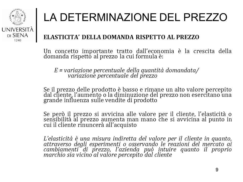 LA DETERMINAZIONE DEL PREZZO ELASTICITA' DELLA DOMANDA RISPETTO AL PREZZO Un concetto importante tratto dall'economia è la crescita della domanda risp