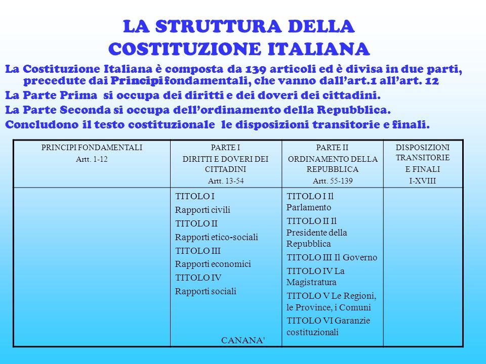 La Costituzione fu firmata dal presidente della Repubblica Enrico De Nicola e controfirmata dal presidente del Consiglio Alcide De Gasperi e dal presi