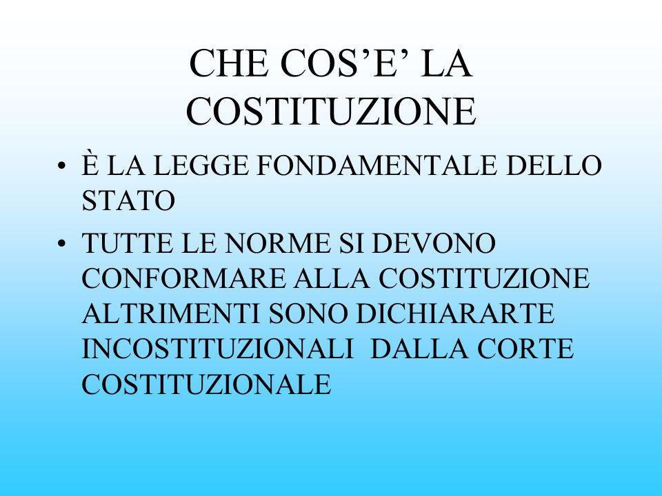LA COSTITUZIONE ITALIANA CANANA'