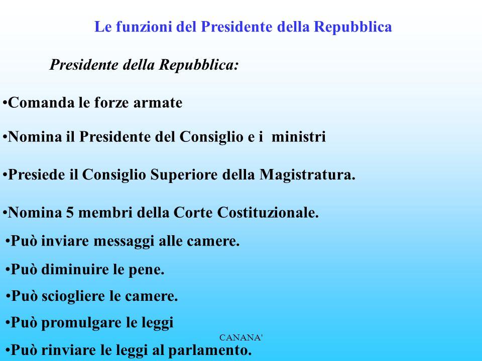 IL PRESIDENTE DELLA REPUBBLICA Il Presidente della Repubblica è il capo dello Stato e rappresenta l'unità del nostro paese. E' eletto, a scrutinio seg