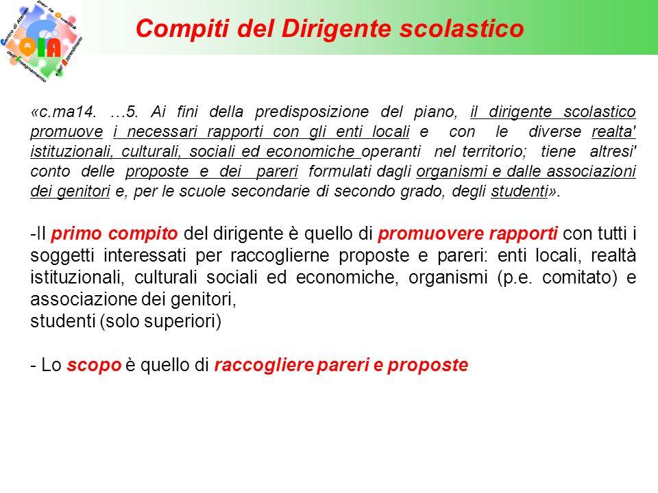 Compiti del Dirigente scolastico «14 … 4.