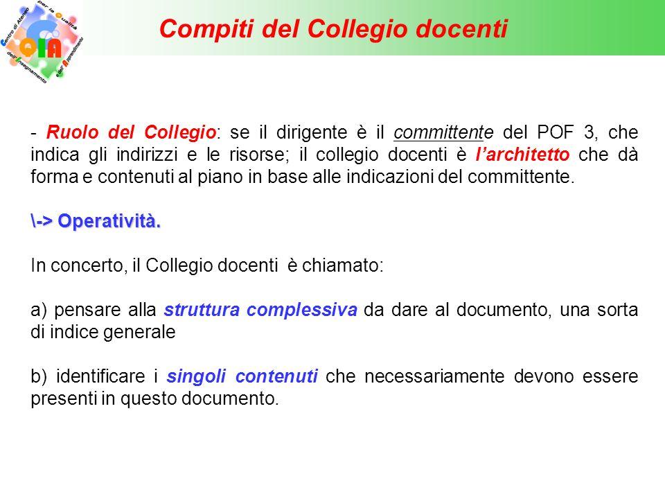 Compiti del Consiglio di Istituto «14 … 4.