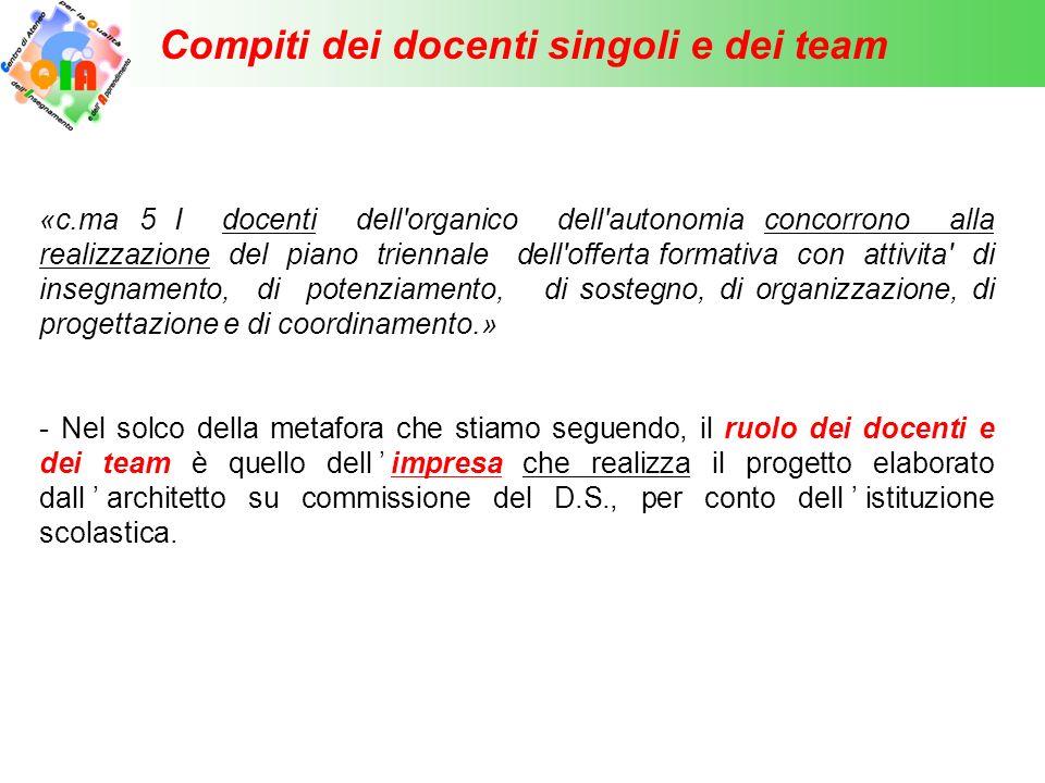 Compiti USR « 13.