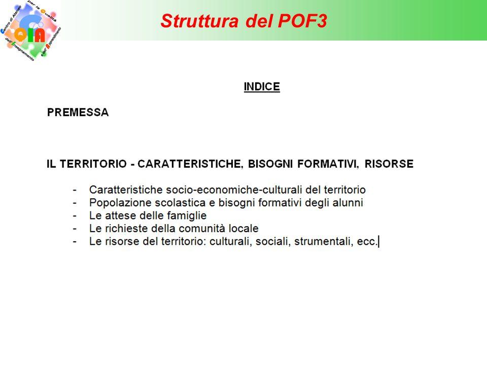 Struttura del POF3