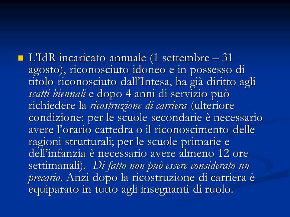 L'IdR incaricato annuale (1 settembre – 31 agosto), riconosciuto idoneo e in possesso di titolo riconosciuto dall'Intesa, ha già diritto agli scatti b