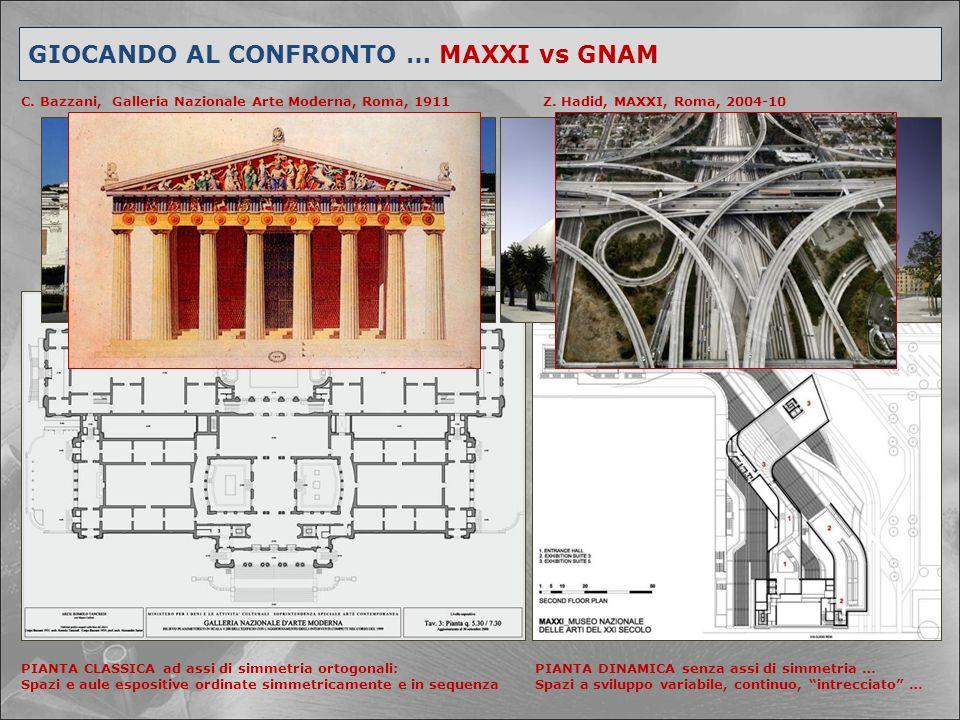GIOCANDO AL CONFRONTO … MAXXI vs GNAM C. Bazzani, Galleria Nazionale Arte Moderna, Roma, 1911Z. Hadid, MAXXI, Roma, 2004-10 PIANTA CLASSICA ad assi di